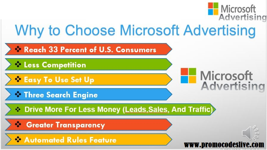 Microsoft advertising Coupon