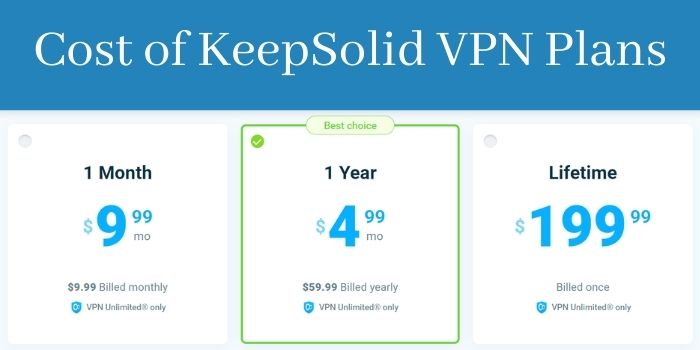 Cost of KeepSolid VPN Plans