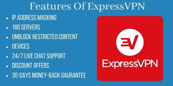 Features Of ExpressVPN